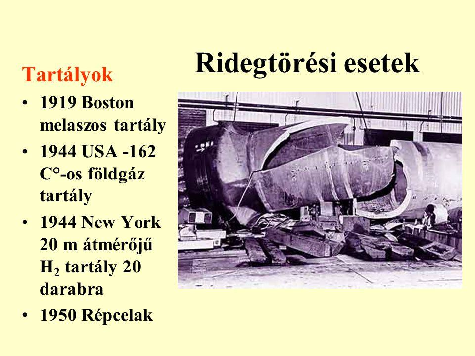 Ridegtörési esetek Tartályok 1919 Boston melaszos tartály