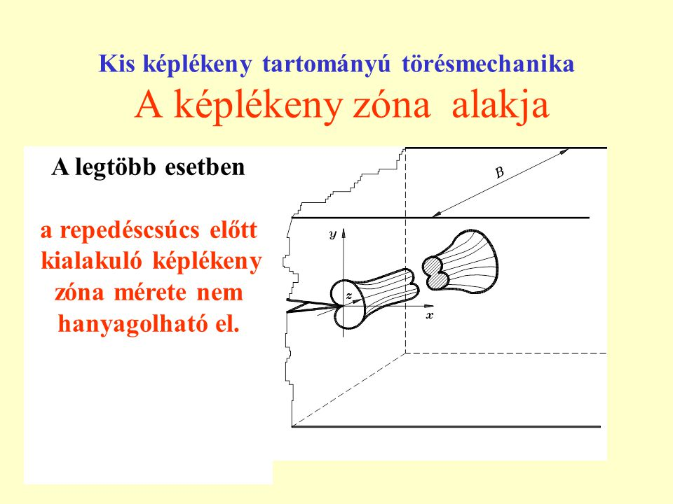 Kis képlékeny tartományú törésmechanika A képlékeny zóna alakja