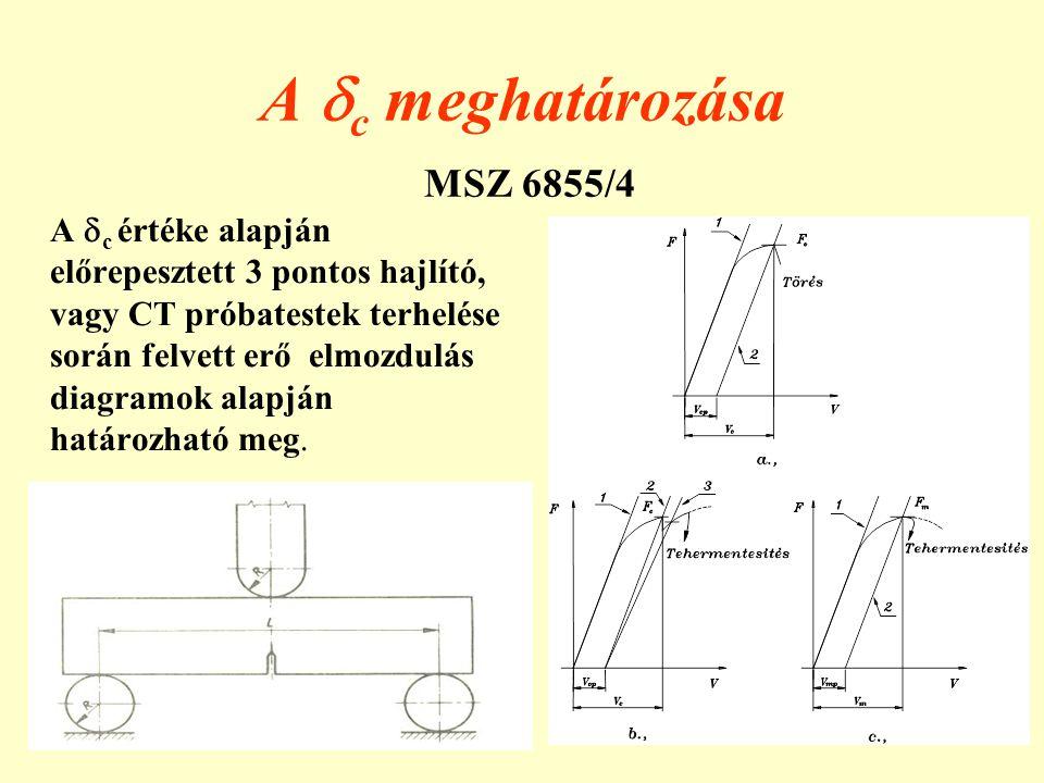 A c meghatározása MSZ 6855/4