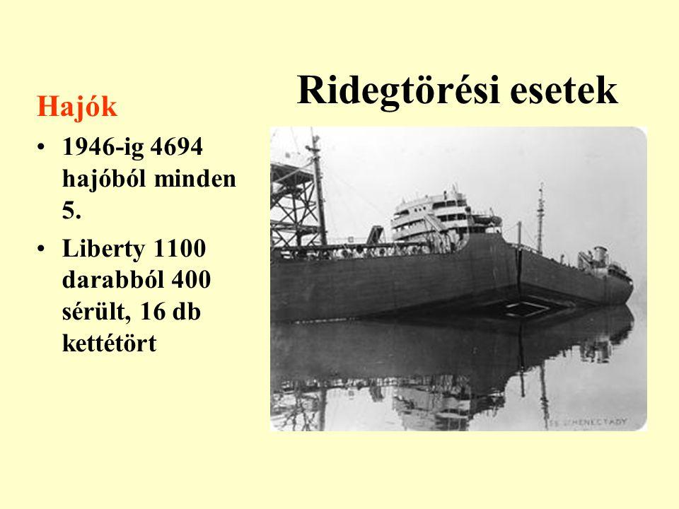 Ridegtörési esetek Hajók 1946-ig 4694 hajóból minden 5.