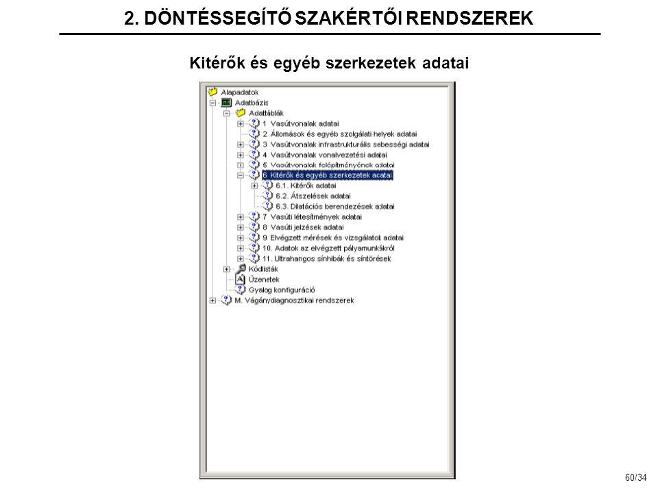 2. DÖNTÉSSEGÍTŐ SZAKÉRTŐI RENDSZEREK
