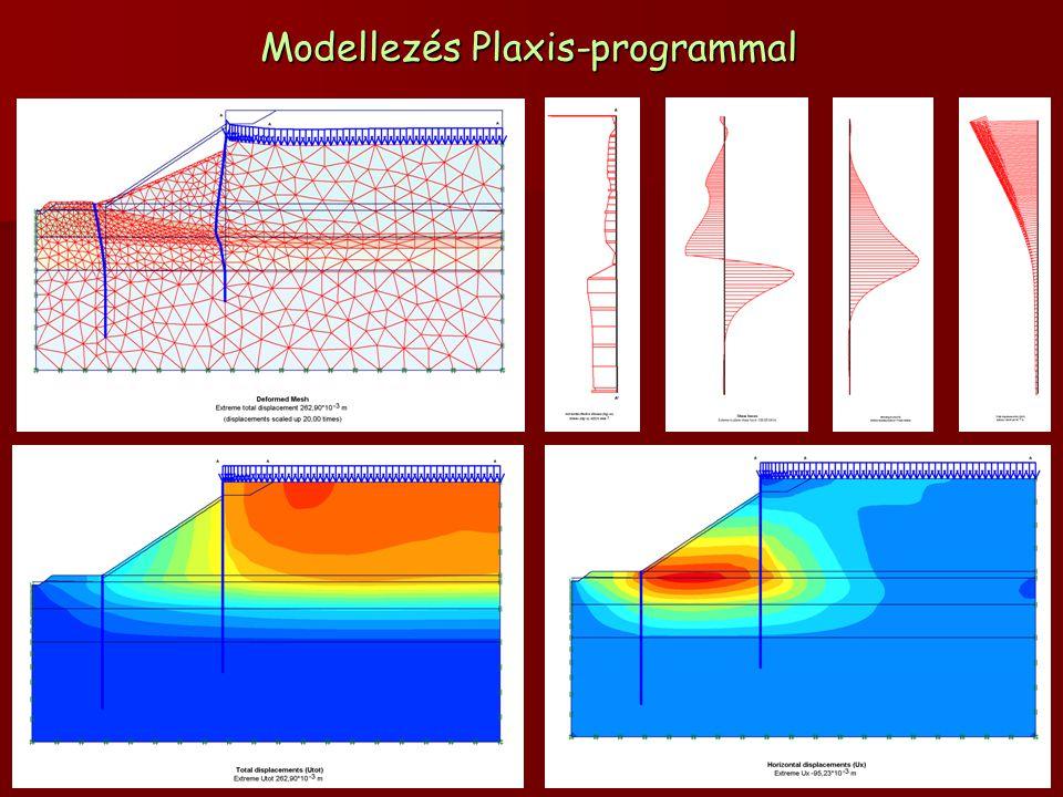 Modellezés Plaxis-programmal