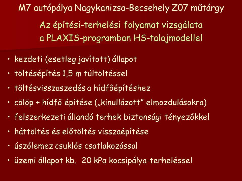 M7 autópálya Nagykanizsa-Becsehely Z07 műtárgy Az építési-terhelési folyamat vizsgálata a PLAXIS-programban HS-talajmodellel