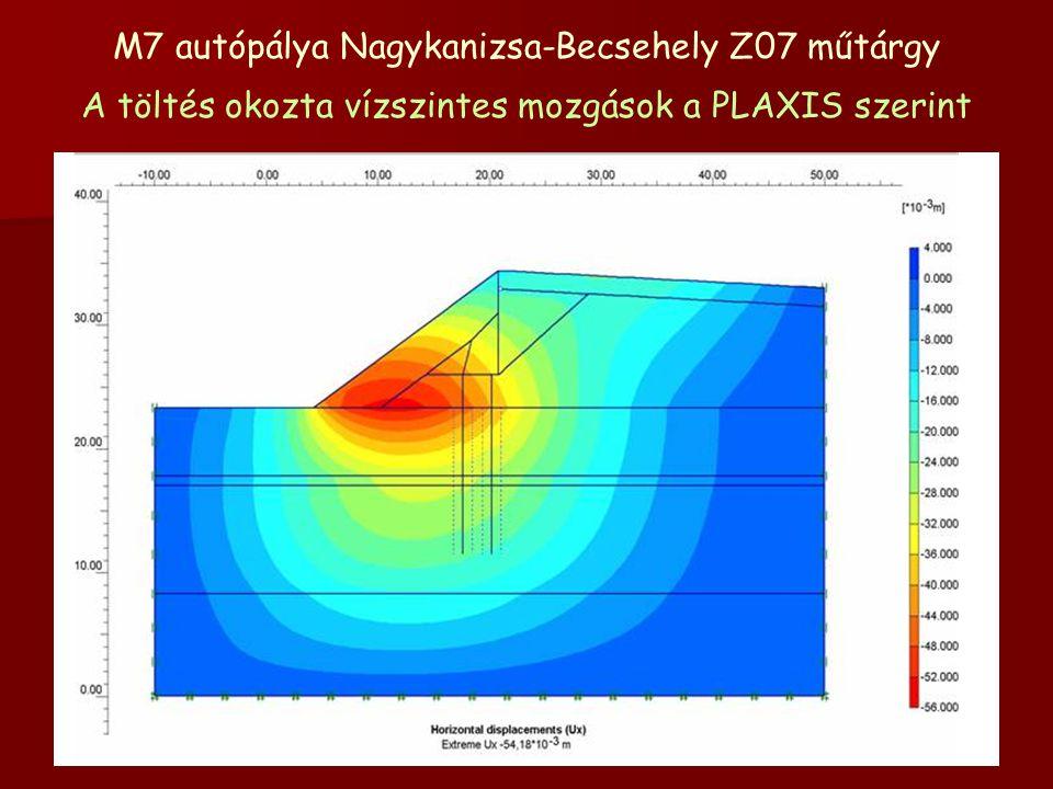 M7 autópálya Nagykanizsa-Becsehely Z07 műtárgy A töltés okozta vízszintes mozgások a PLAXIS szerint