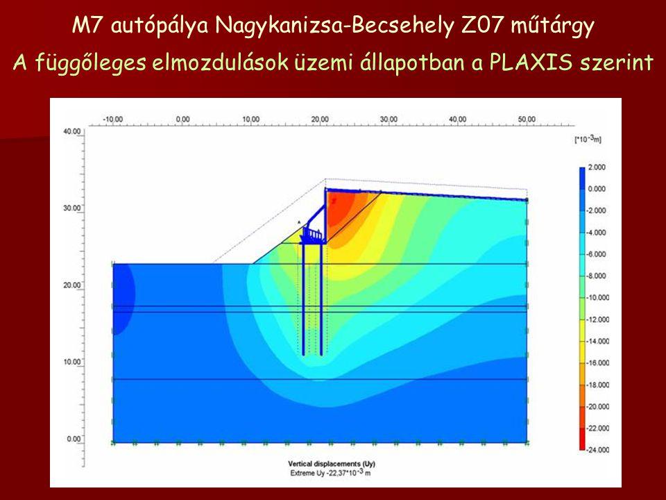 M7 autópálya Nagykanizsa-Becsehely Z07 műtárgy A függőleges elmozdulások üzemi állapotban a PLAXIS szerint