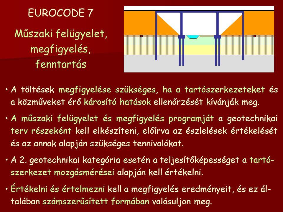 EUROCODE 7 Műszaki felügyelet, megfigyelés, fenntartás