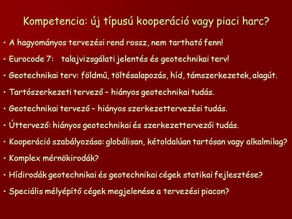 Kompetencia: új típusú kooperáció vagy piaci harc