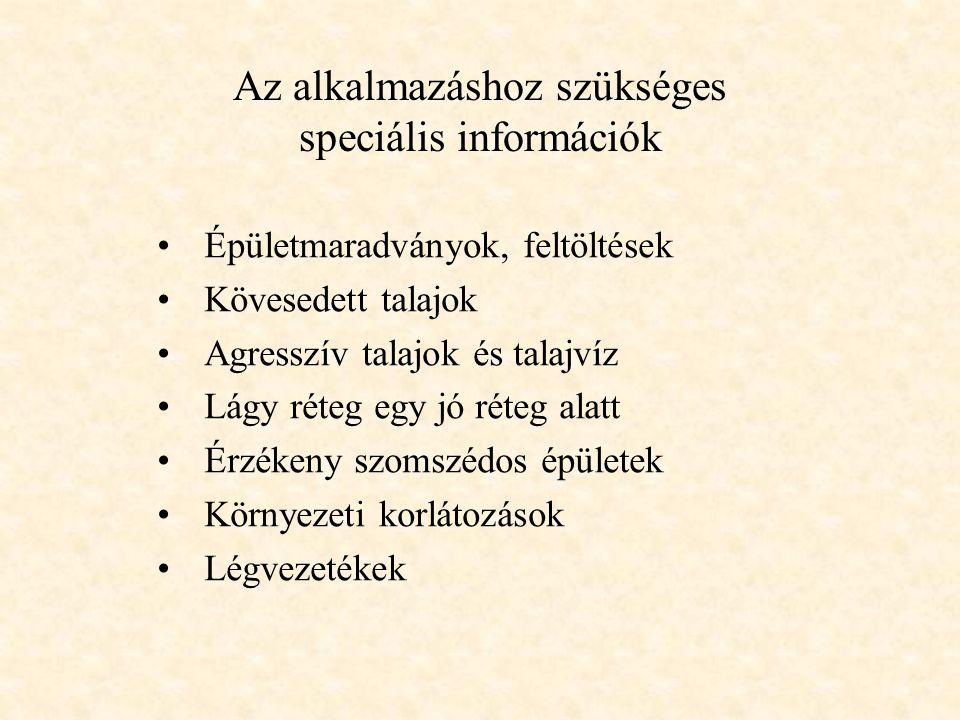 Az alkalmazáshoz szükséges speciális információk