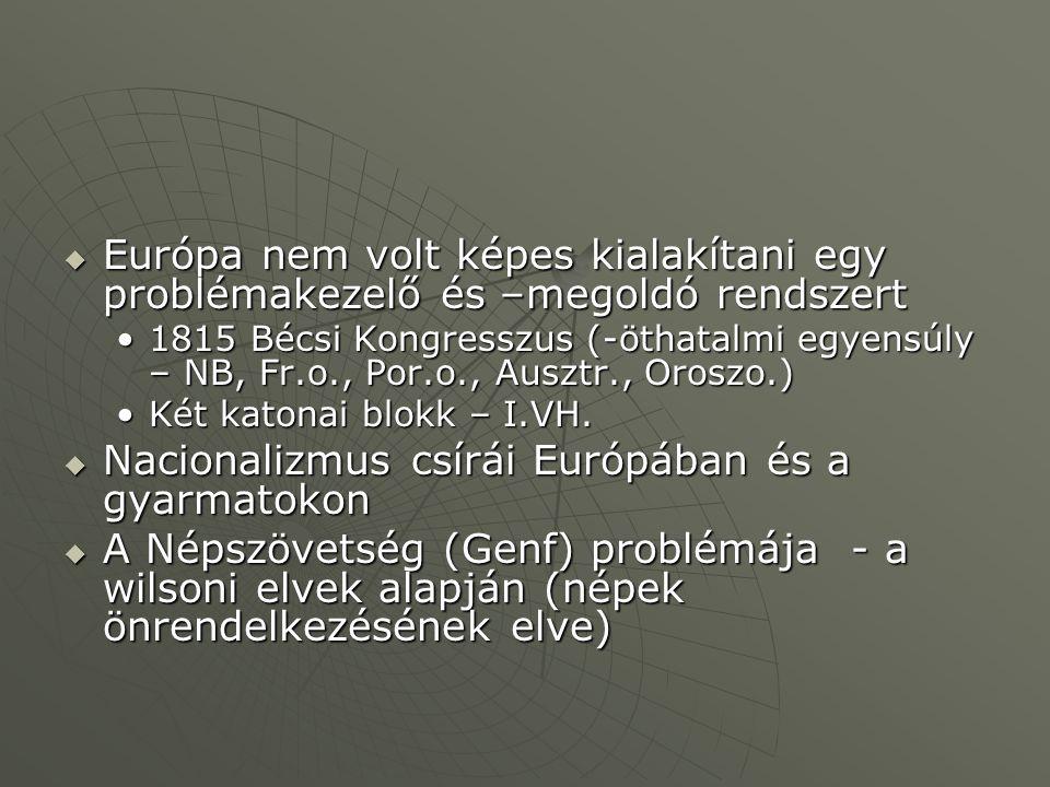 Nacionalizmus csírái Európában és a gyarmatokon