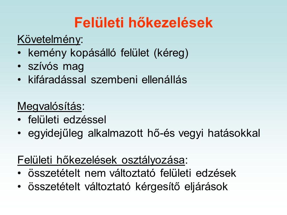 Felületi hőkezelések Követelmény: kemény kopásálló felület (kéreg)