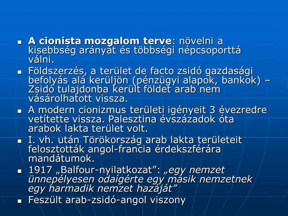 A cionista mozgalom terve: növelni a kisebbség arányát és többségi népcsoporttá válni.