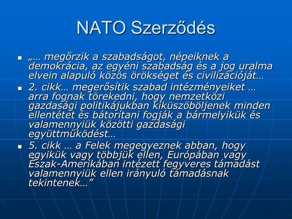 NATO Szerződés