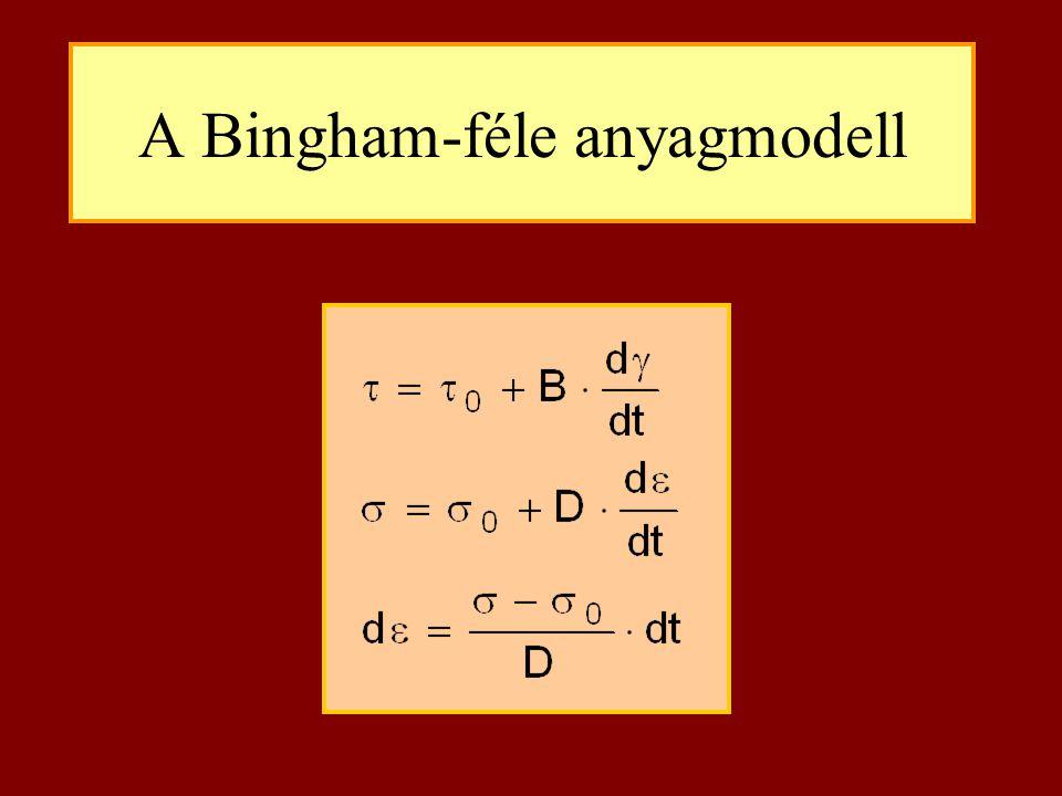 A Bingham-féle anyagmodell
