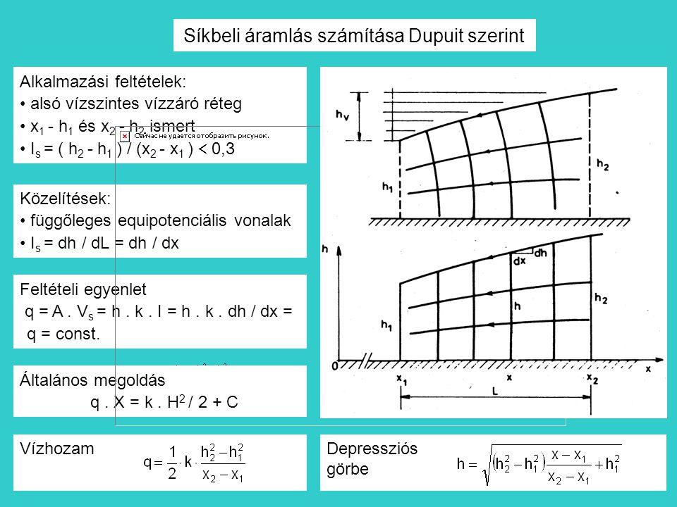 Síkbeli áramlás számítása Dupuit szerint