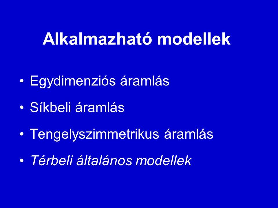 Alkalmazható modellek