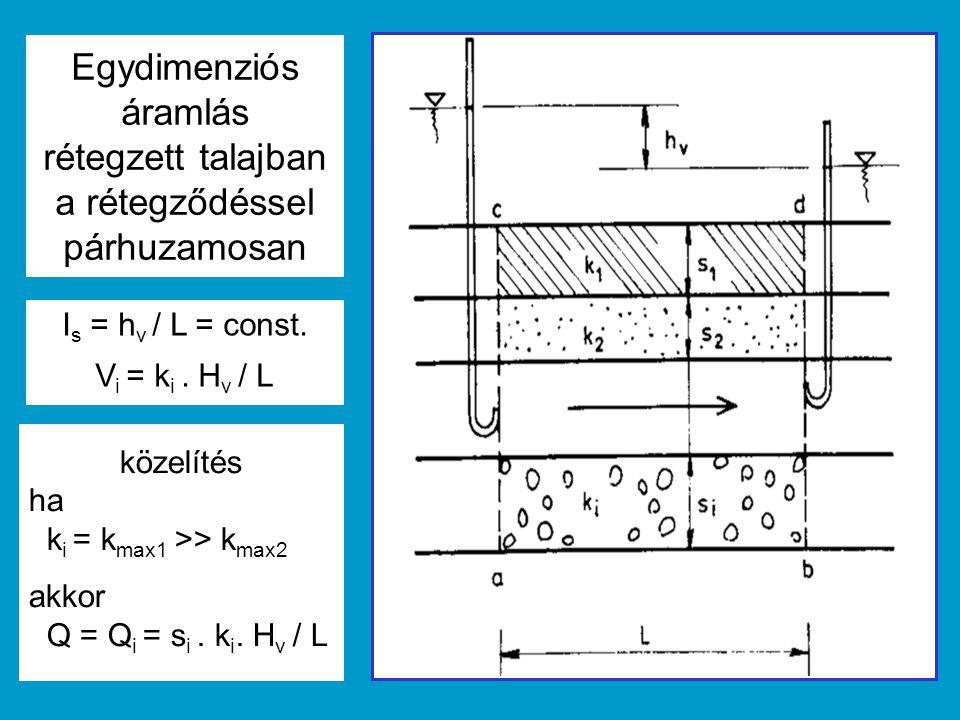 Egydimenziós áramlás rétegzett talajban a rétegződéssel párhuzamosan