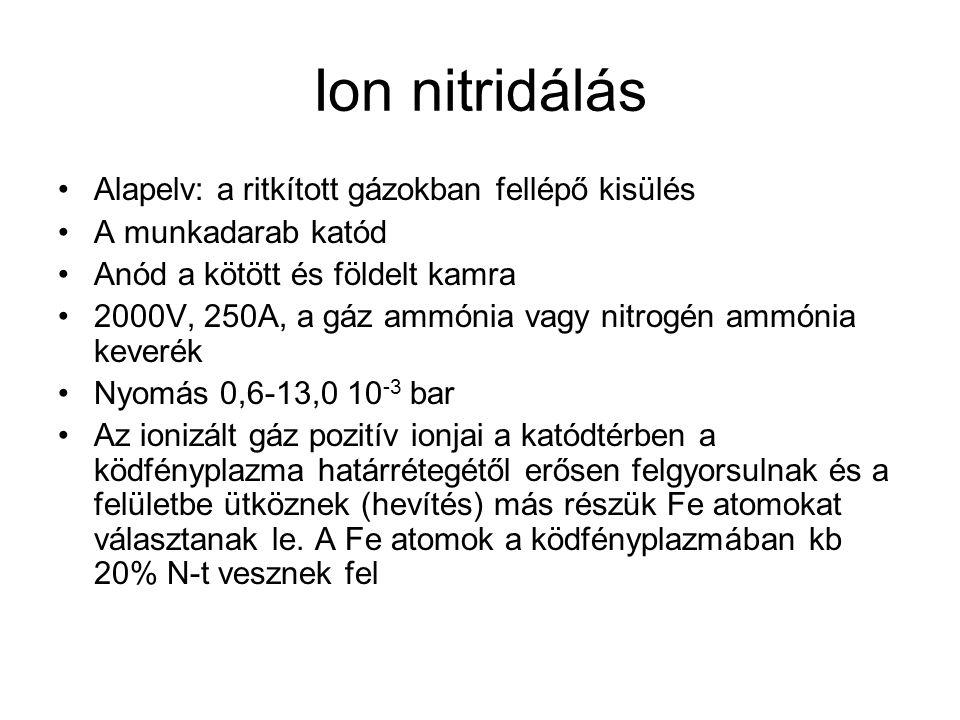 Ion nitridálás Alapelv: a ritkított gázokban fellépő kisülés
