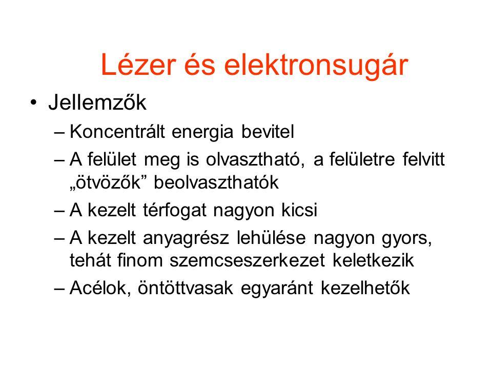 Lézer és elektronsugár