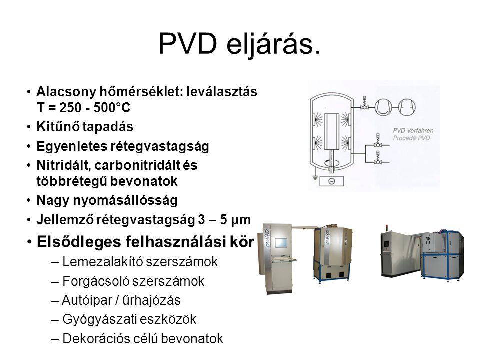 PVD eljárás. Elsődleges felhasználási kör: