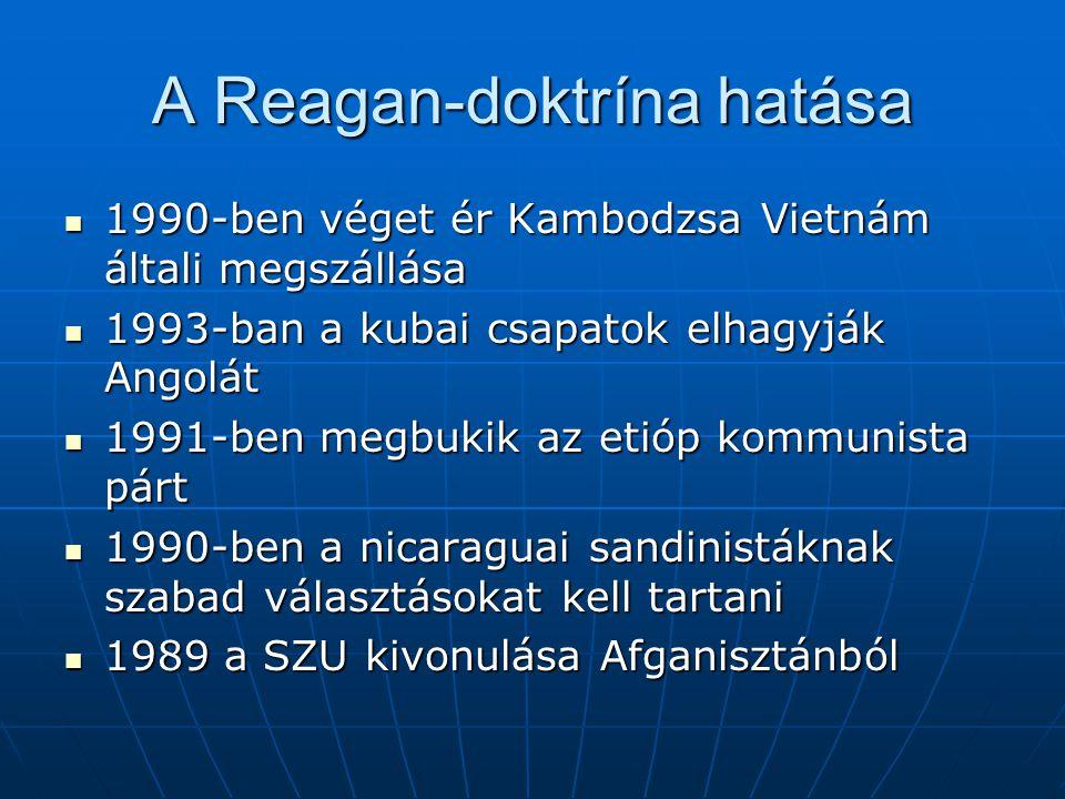 A Reagan-doktrína hatása