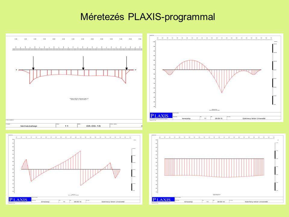 Méretezés PLAXIS-programmal