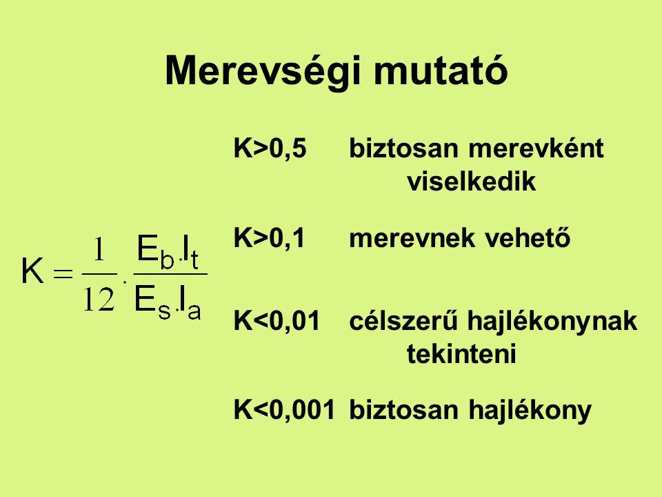 Merevségi mutató K>0,5 biztosan merevként viselkedik