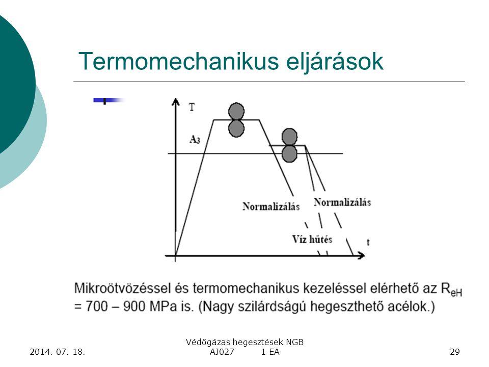 Termomechanikus eljárások