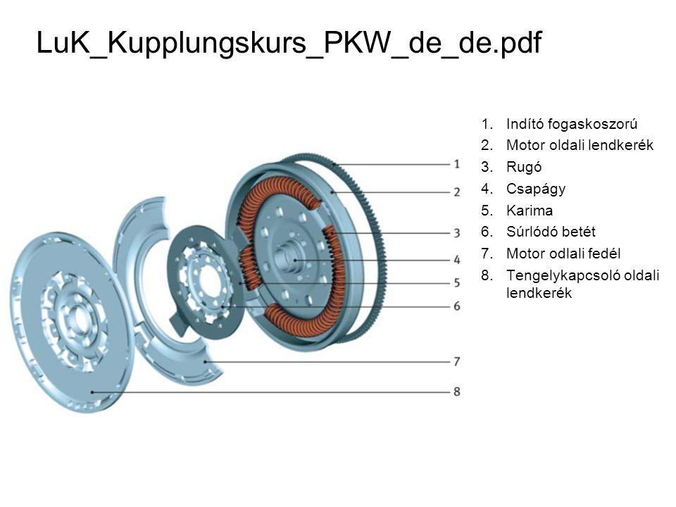LuK_Kupplungskurs_PKW_de_de.pdf Indító fogaskoszorú