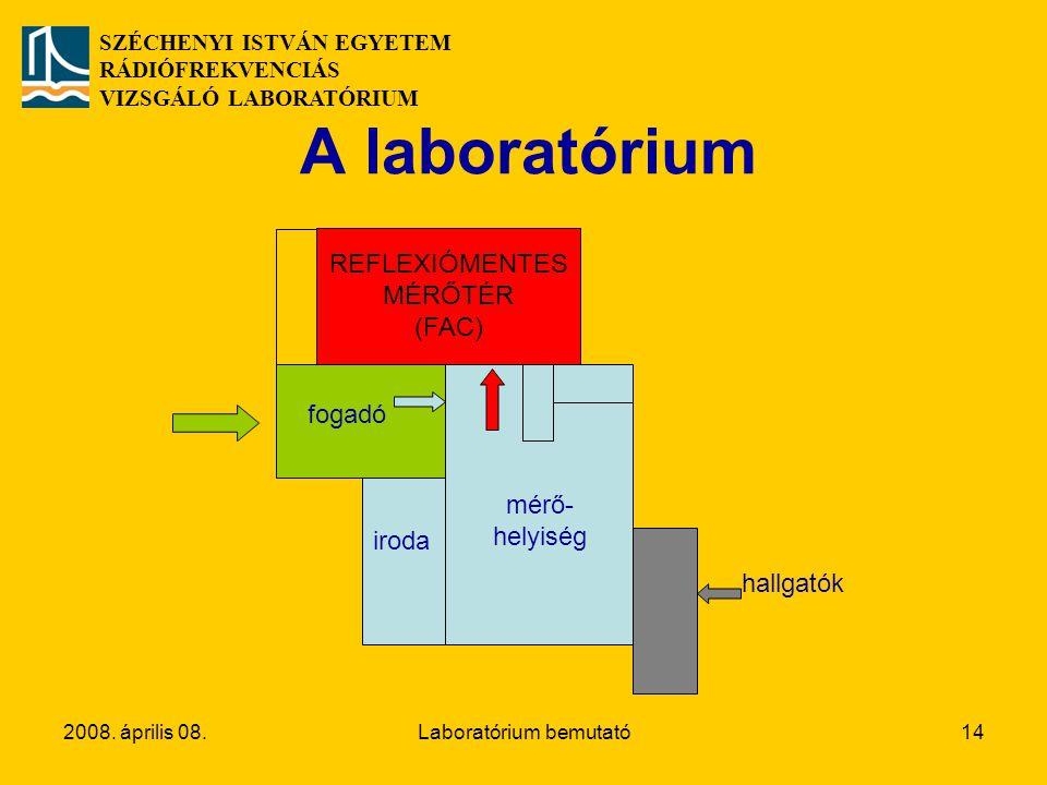 A laboratórium REFLEXIÓMENTES MÉRŐTÉR (FAC) fogadó mérő- helyiség