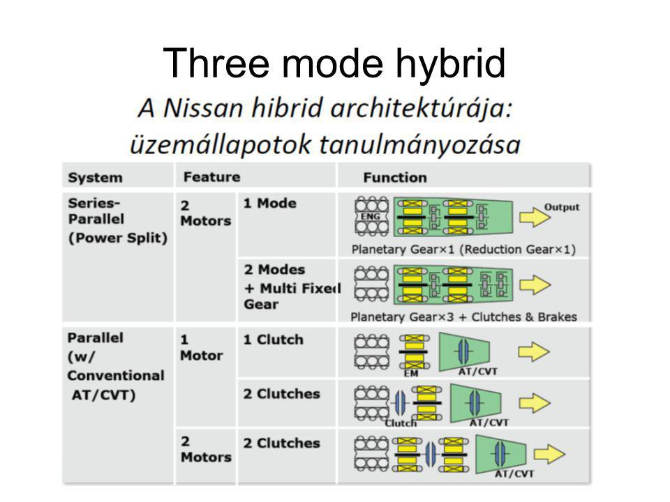Three mode hybrid