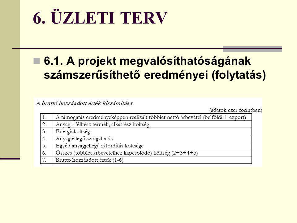 6. ÜZLETI TERV 6.1. A projekt megvalósíthatóságának számszerűsíthető eredményei (folytatás)