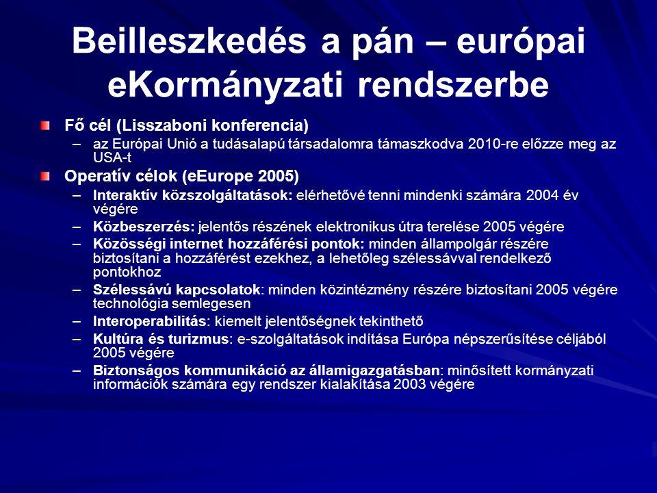 Beilleszkedés a pán – európai eKormányzati rendszerbe