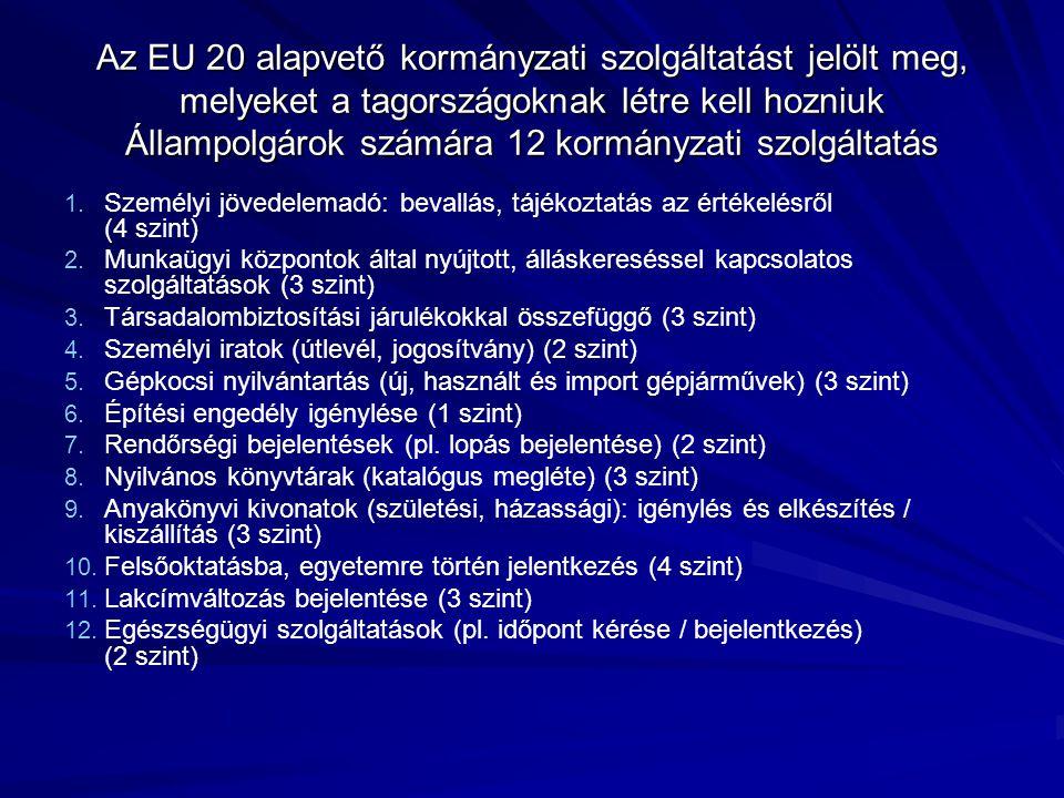 Az EU 20 alapvető kormányzati szolgáltatást jelölt meg, melyeket a tagországoknak létre kell hozniuk Állampolgárok számára 12 kormányzati szolgáltatás