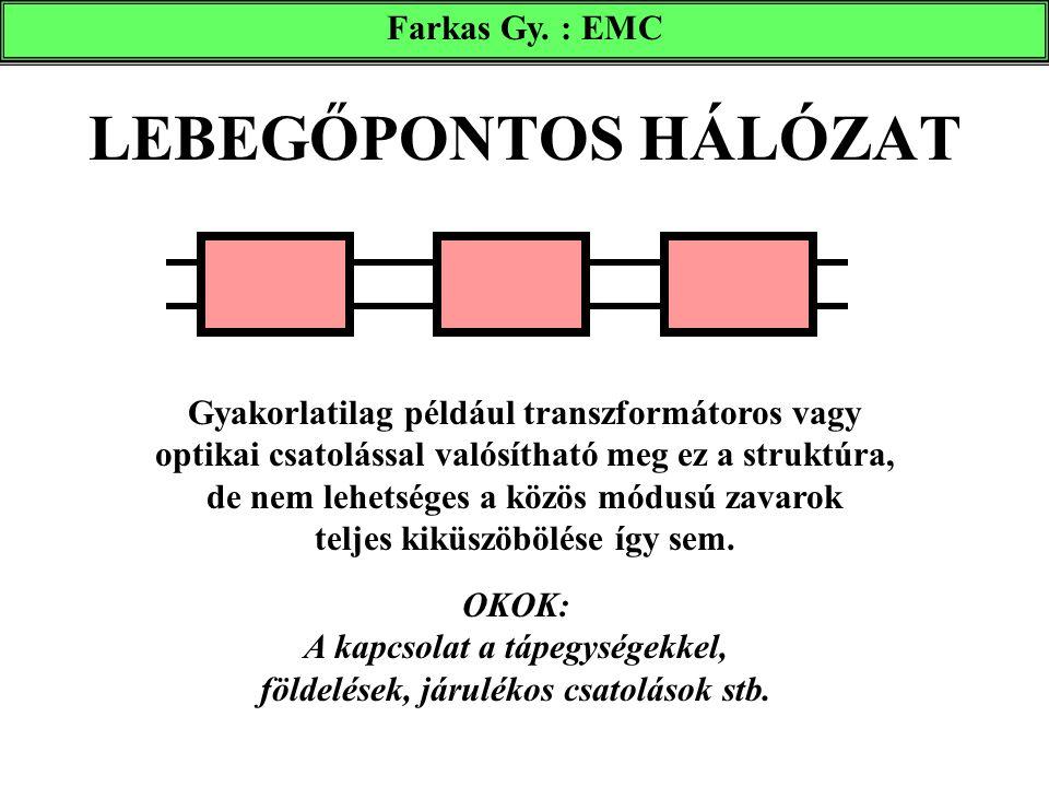 LEBEGŐPONTOS HÁLÓZAT Farkas Gy. : EMC