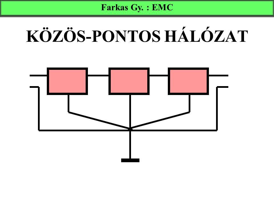 Farkas Gy. : EMC KÖZÖS-PONTOS HÁLÓZAT