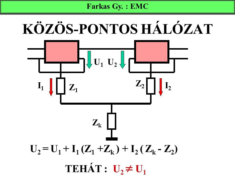 KÖZÖS-PONTOS HÁLÓZAT U2 = U1 + I1 (Z1 +Zk ) + I2 ( Zk - Z2)