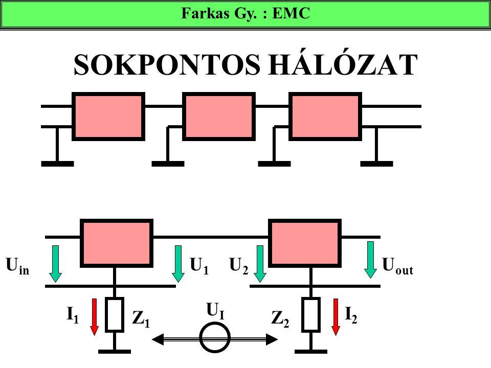 Farkas Gy. : EMC SOKPONTOS HÁLÓZAT Uin Uout U1 U2 I1 I2 Z1 Z2 UI