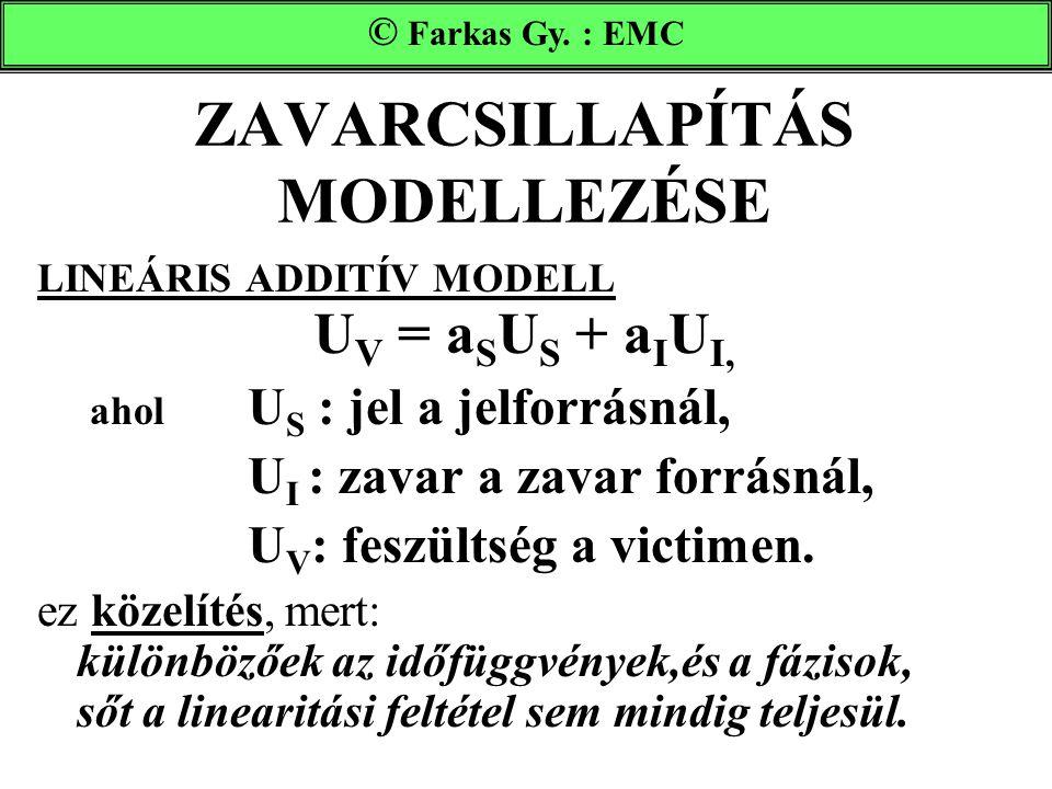 ZAVARCSILLAPÍTÁS MODELLEZÉSE