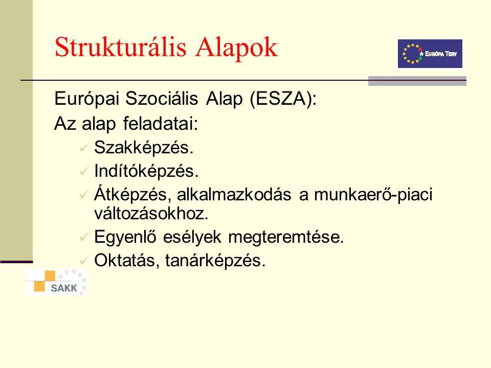 Strukturális Alapok Európai Szociális Alap (ESZA): Az alap feladatai:
