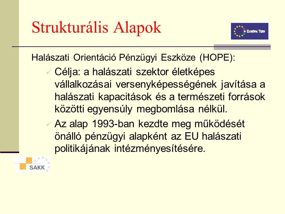 Strukturális Alapok Halászati Orientáció Pénzügyi Eszköze (HOPE):