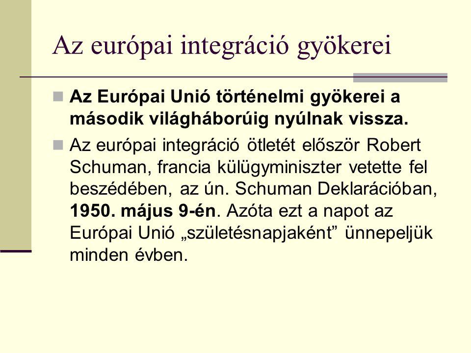 Az európai integráció gyökerei