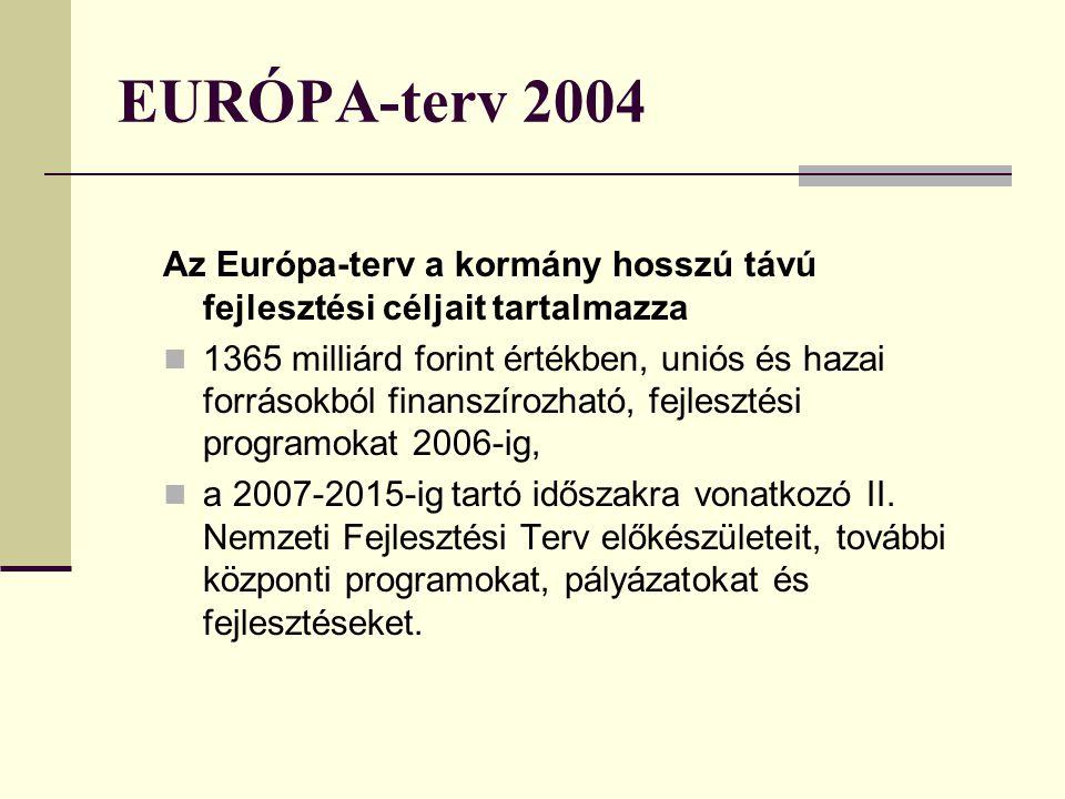 EURÓPA-terv 2004 Az Európa-terv a kormány hosszú távú fejlesztési céljait tartalmazza.