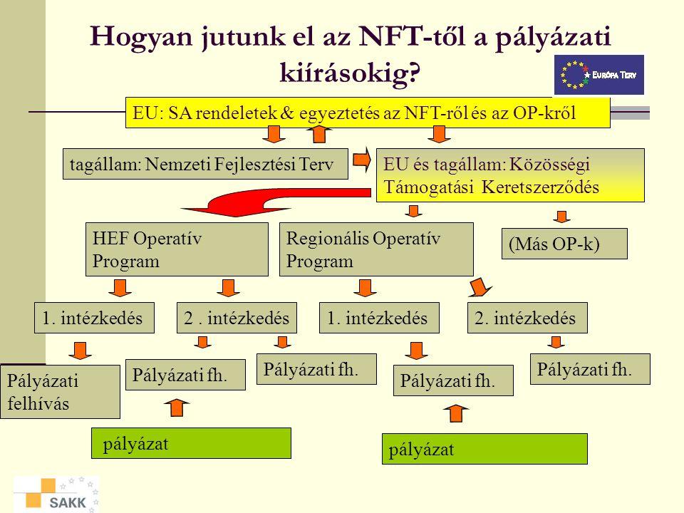 Hogyan jutunk el az NFT-től a pályázati kiírásokig