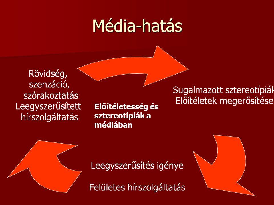 Média-hatás Előítéletesség és sztereotípiák a médiában