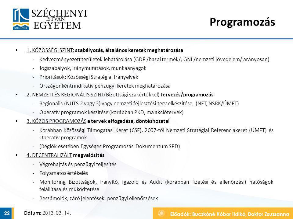 Programozás 1. KÖZÖSSÉGI SZINT: szabályozás, általános keretek meghatározása.