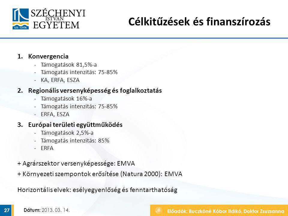 Célkitűzések és finanszírozás