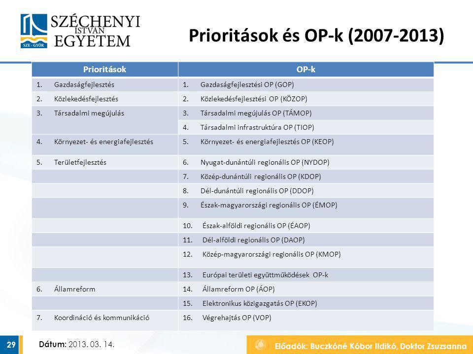 Prioritások és OP-k (2007-2013)