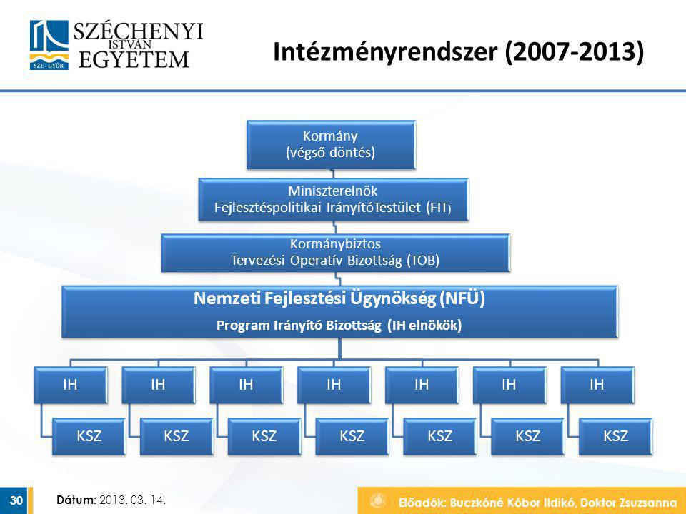 Intézményrendszer (2007-2013)