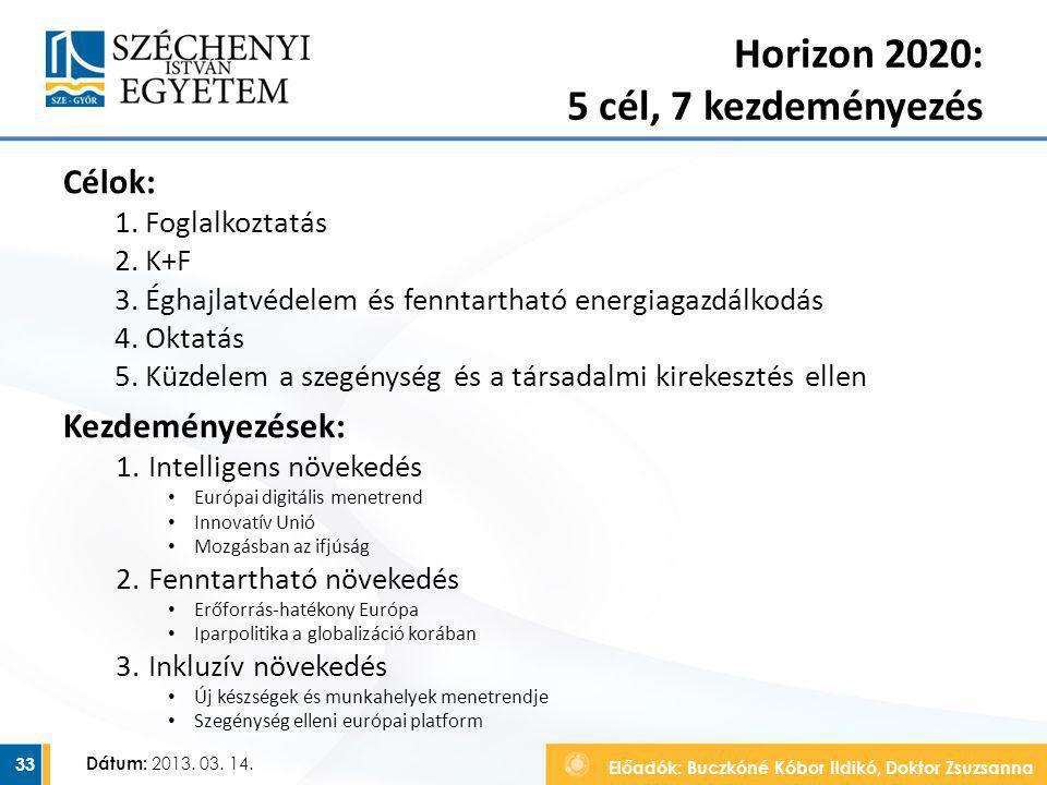 Horizon 2020: 5 cél, 7 kezdeményezés