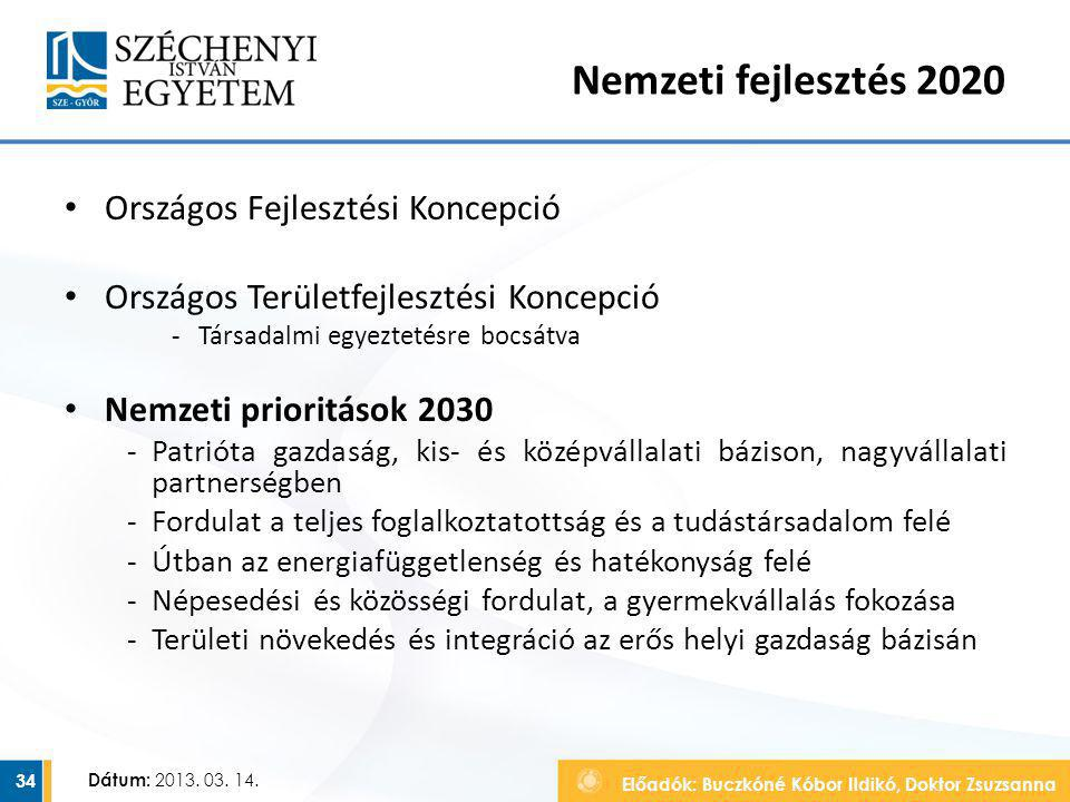 Nemzeti fejlesztés 2020 Országos Fejlesztési Koncepció